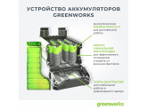 Пила цепная аккумуляторная GD-82 82V GREENWORKS GD82CS50